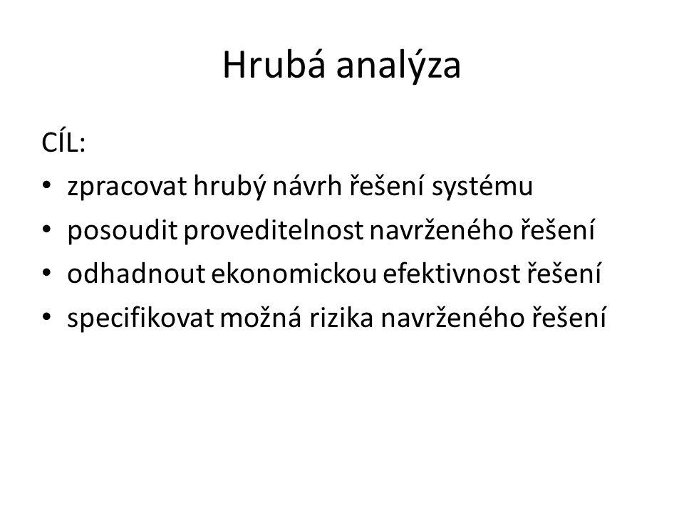 Hrubá analýza CÍL: zpracovat hrubý návrh řešení systému posoudit proveditelnost navrženého řešení odhadnout ekonomickou efektivnost řešení specifikovat možná rizika navrženého řešení