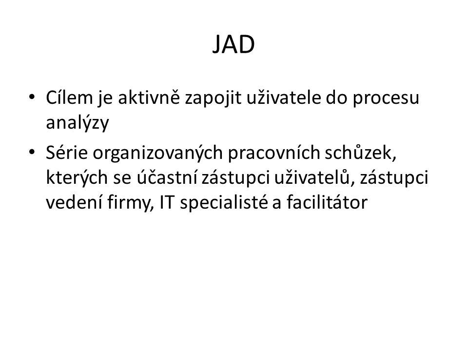 JAD Cílem je aktivně zapojit uživatele do procesu analýzy Série organizovaných pracovních schůzek, kterých se účastní zástupci uživatelů, zástupci vedení firmy, IT specialisté a facilitátor