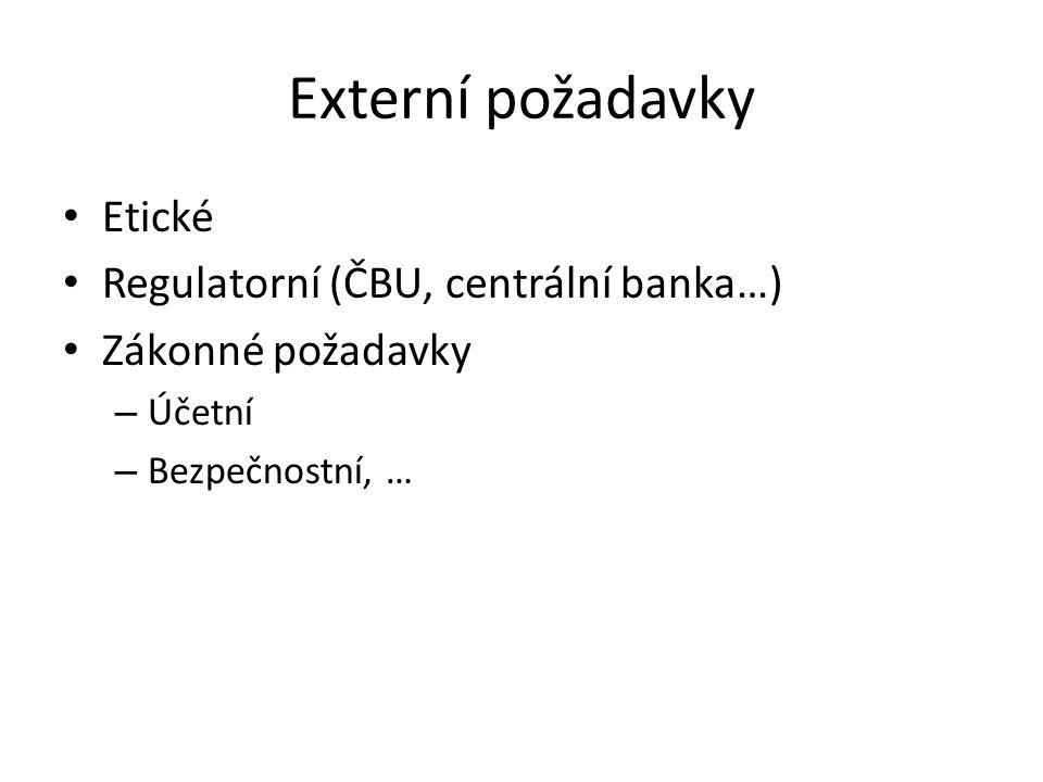 Externí požadavky Etické Regulatorní (ČBU, centrální banka…) Zákonné požadavky – Účetní – Bezpečnostní, …