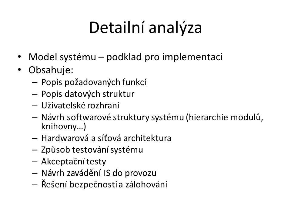 Detailní analýza Model systému – podklad pro implementaci Obsahuje: – Popis požadovaných funkcí – Popis datových struktur – Uživatelské rozhraní – Návrh softwarové struktury systému (hierarchie modulů, knihovny…) – Hardwarová a síťová architektura – Způsob testování systému – Akceptační testy – Návrh zavádění IS do provozu – Řešení bezpečnosti a zálohování