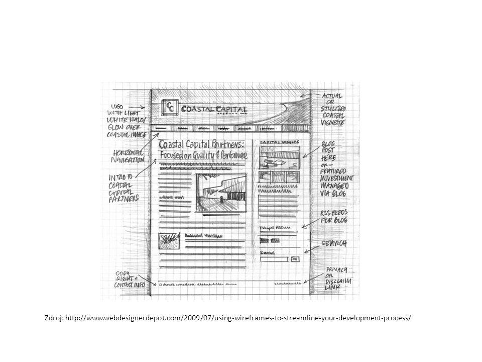 Zdroj: http://www.webdesignerdepot.com/2009/07/using-wireframes-to-streamline-your-development-process/