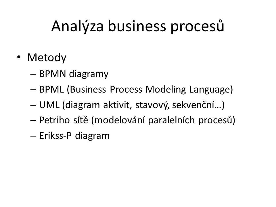 Analýza business procesů Metody – BPMN diagramy – BPML (Business Process Modeling Language) – UML (diagram aktivit, stavový, sekvenční…) – Petriho sítě (modelování paralelních procesů) – Erikss-P diagram