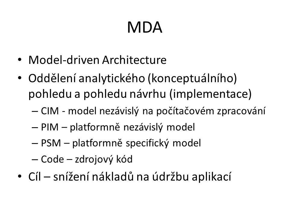 MDA Model-driven Architecture Oddělení analytického (konceptuálního) pohledu a pohledu návrhu (implementace) – CIM - model nezávislý na počítačovém zpracování – PIM – platformně nezávislý model – PSM – platformně specifický model – Code – zdrojový kód Cíl – snížení nákladů na údržbu aplikací