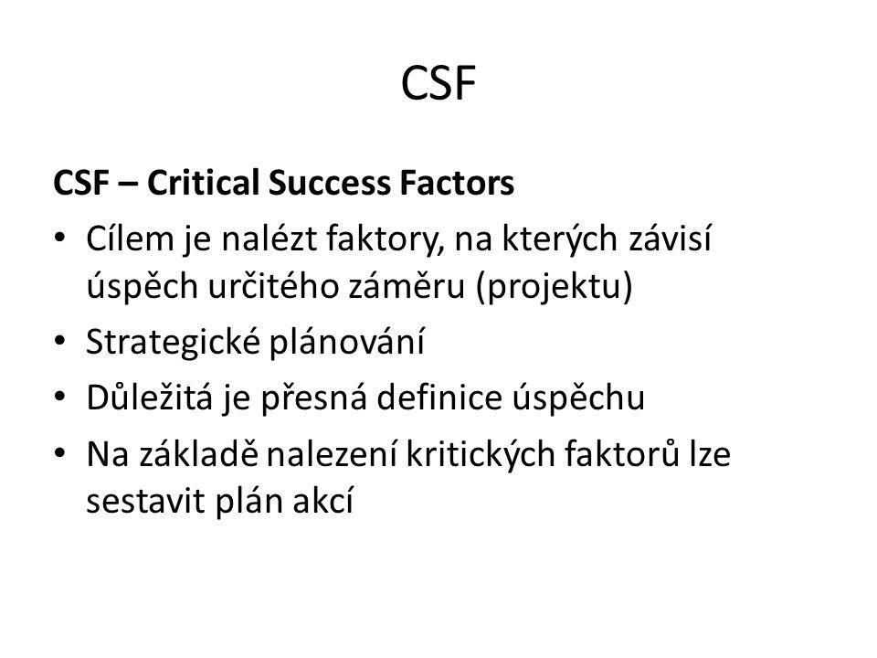 CSF CSF – Critical Success Factors Cílem je nalézt faktory, na kterých závisí úspěch určitého záměru (projektu) Strategické plánování Důležitá je přes