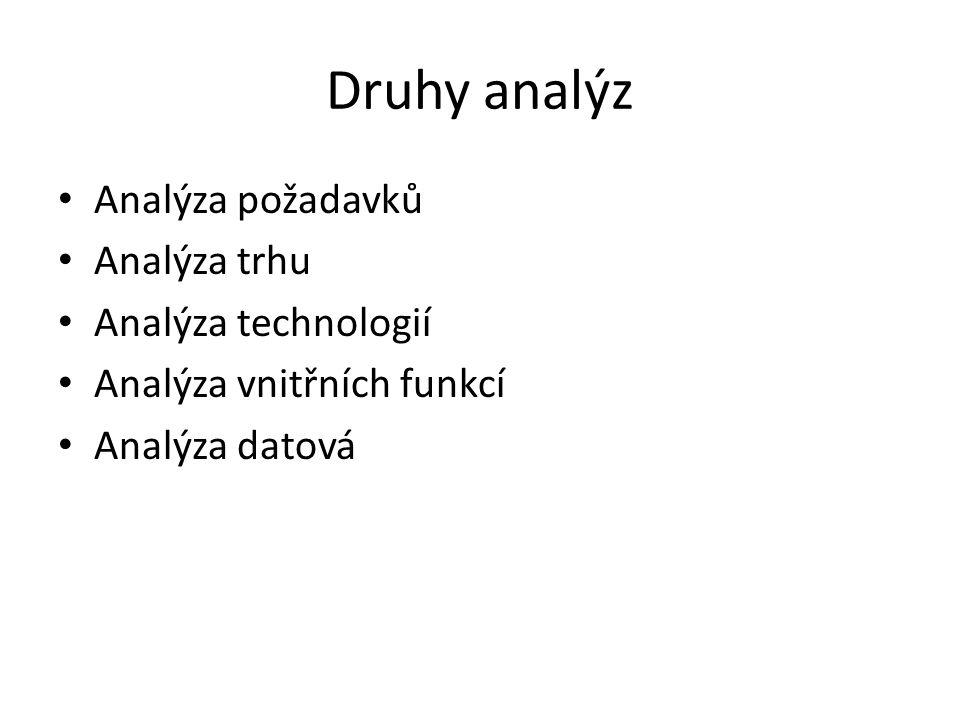Druhy analýz Analýza požadavků Analýza trhu Analýza technologií Analýza vnitřních funkcí Analýza datová