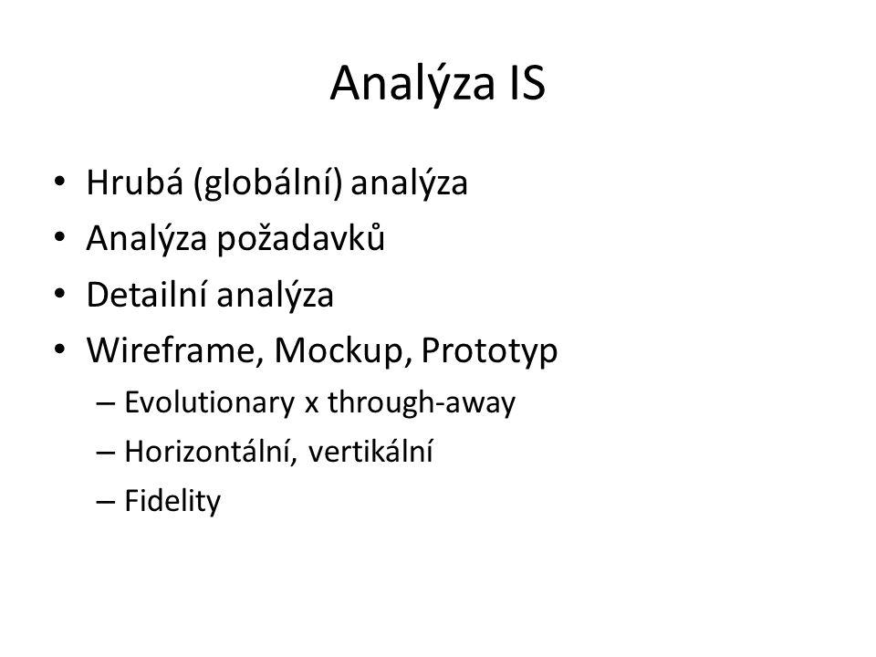 Analýza IS Hrubá (globální) analýza Analýza požadavků Detailní analýza Wireframe, Mockup, Prototyp – Evolutionary x through-away – Horizontální, vertikální – Fidelity