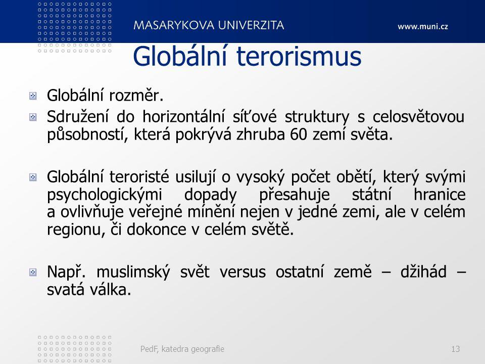 Globální terorismus Globální rozměr. Sdružení do horizontální síťové struktury s celosvětovou působností, která pokrývá zhruba 60 zemí světa. Globální