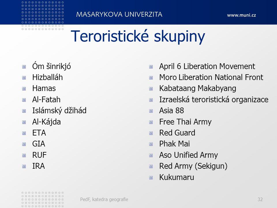 Teroristické skupiny Óm šinrikjó Hizballáh Hamas Al-Fatah Islámský džihád Al-Kájda ETA GIA RUF IRA April 6 Liberation Movement Moro Liberation Nationa