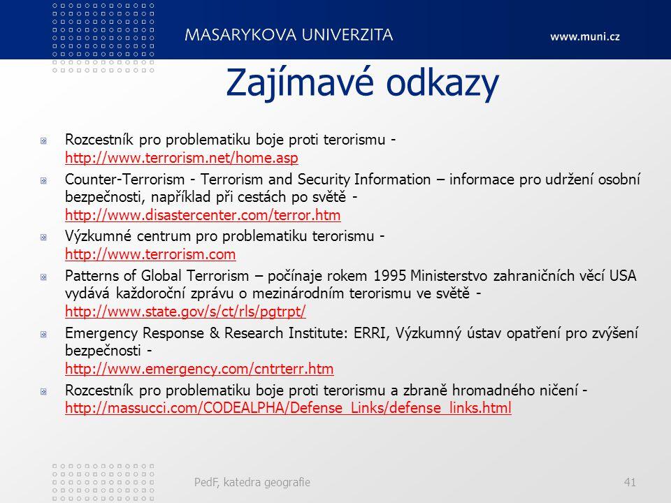 Zajímavé odkazy Rozcestník pro problematiku boje proti terorismu - http://www.terrorism.net/home.asp http://www.terrorism.net/home.asp Counter-Terrori