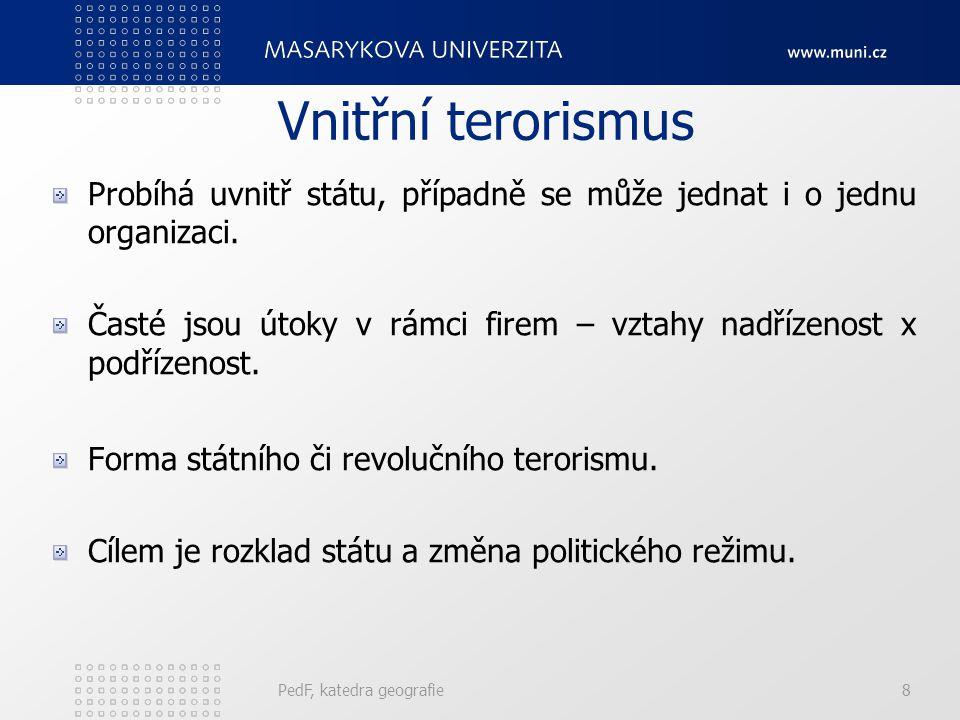 Vnitřní terorismus Probíhá uvnitř státu, případně se může jednat i o jednu organizaci. Časté jsou útoky v rámci firem – vztahy nadřízenost x podřízeno