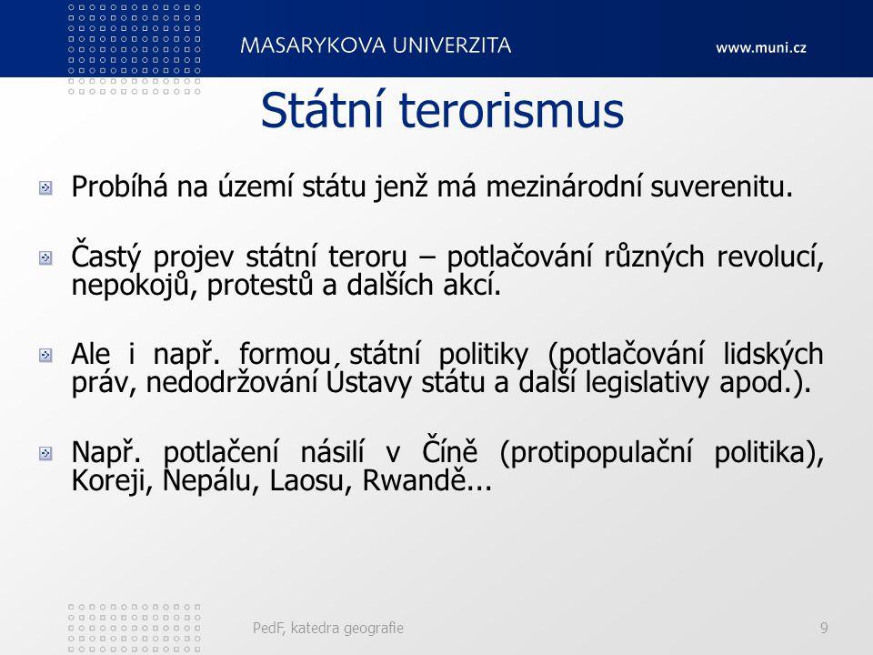 Státní terorismus Probíhá na území státu jenž má mezinárodní suverenitu. Častý projev státní teroru – potlačování různých revolucí, nepokojů, protestů