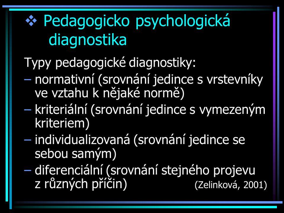  Pedagogicko psychologická diagnostika Typy pedagogické diagnostiky: –normativní (srovnání jedince s vrstevníky ve vztahu k nějaké normě) –kriteriální (srovnání jedince s vymezeným kriteriem) –individualizovaná (srovnání jedince se sebou samým) –diferenciální (srovnání stejného projevu z různých příčin) (Zelinková, 2001)
