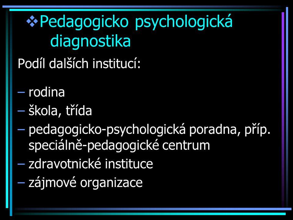  Pedagogicko psychologická diagnostika Podíl dalších institucí: –rodina –škola, třída –pedagogicko-psychologická poradna, příp.