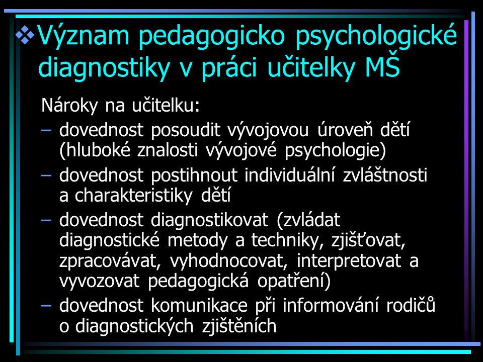  Význam pedagogicko psychologické diagnostiky v práci učitelky MŠ Nároky na učitelku: –dovednost posoudit vývojovou úroveň dětí (hluboké znalosti vývojové psychologie) –dovednost postihnout individuální zvláštnosti a charakteristiky dětí –dovednost diagnostikovat (zvládat diagnostické metody a techniky, zjišťovat, zpracovávat, vyhodnocovat, interpretovat a vyvozovat pedagogická opatření) –dovednost komunikace při informování rodičů o diagnostických zjištěních