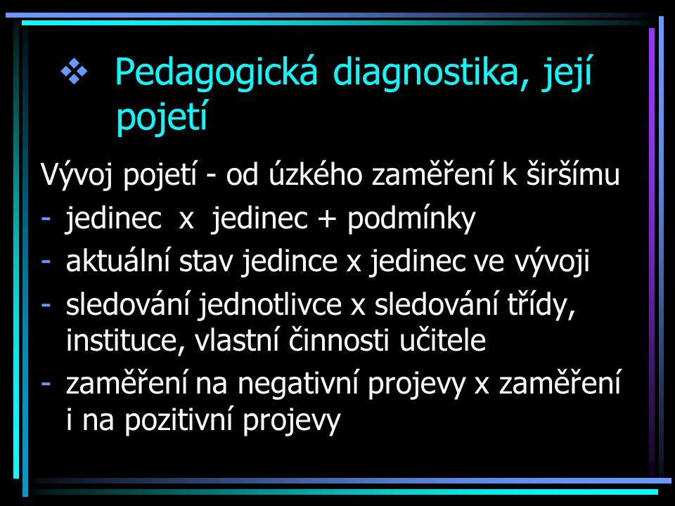  Pedagogická diagnostika, její pojetí Vývoj pojetí - od úzkého zaměření k širšímu -jedinec x jedinec + podmínky -aktuální stav jedince x jedinec ve vývoji -sledování jednotlivce x sledování třídy, instituce, vlastní činnosti učitele -zaměření na negativní projevy x zaměření i na pozitivní projevy