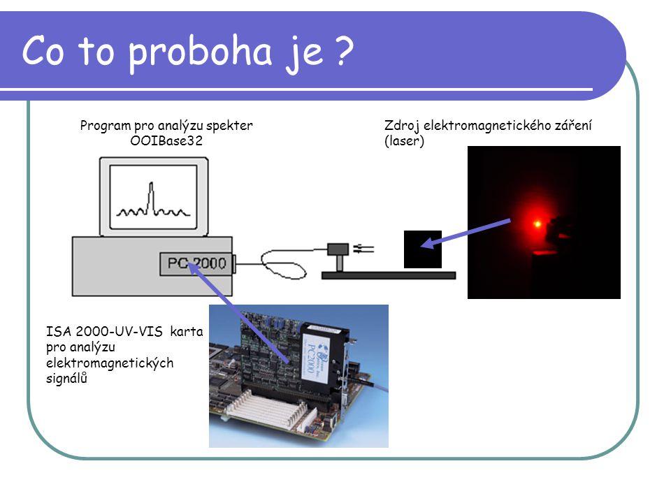Co to proboha je ? Zdroj elektromagnetického záření (laser) ISA 2000-UV-VIS karta pro analýzu elektromagnetických signálů Program pro analýzu spekter