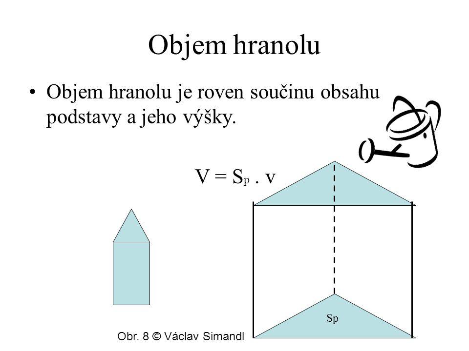 Objem hranolu Objem hranolu je roven součinu obsahu podstavy a jeho výšky. V = S p. v Sp Obr. 8 © Václav Simandl