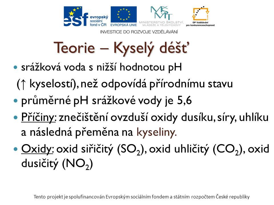 Tento projekt je spolufinancován Evropským sociálním fondem a státním rozpočtem České republiky Teorie – Kyselý déšť srážková voda s nižší hodnotou pH