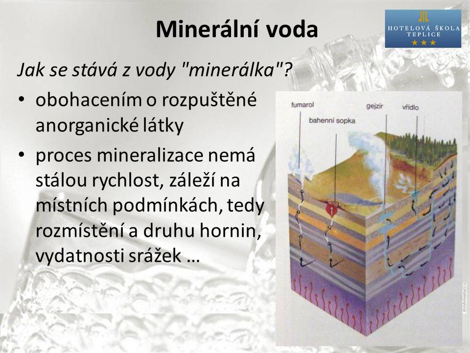 Minerální voda Jak se stává z vody minerálka .