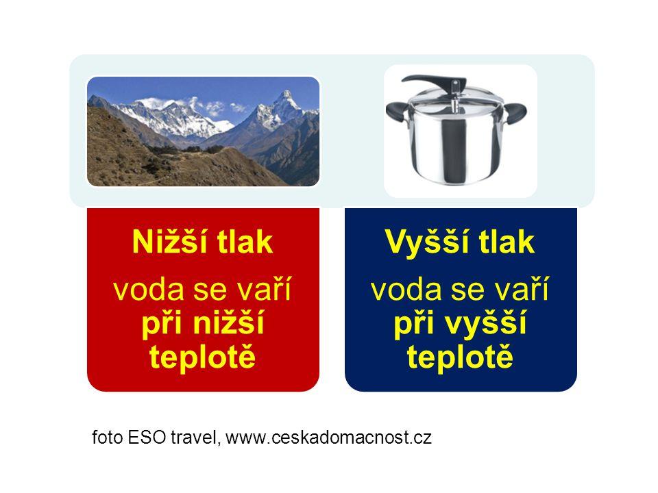 Nižší tlak voda se vaří při nižší teplotě Vyšší tlak voda se vaří při vyšší teplotě foto ESO travel, www.ceskadomacnost.cz