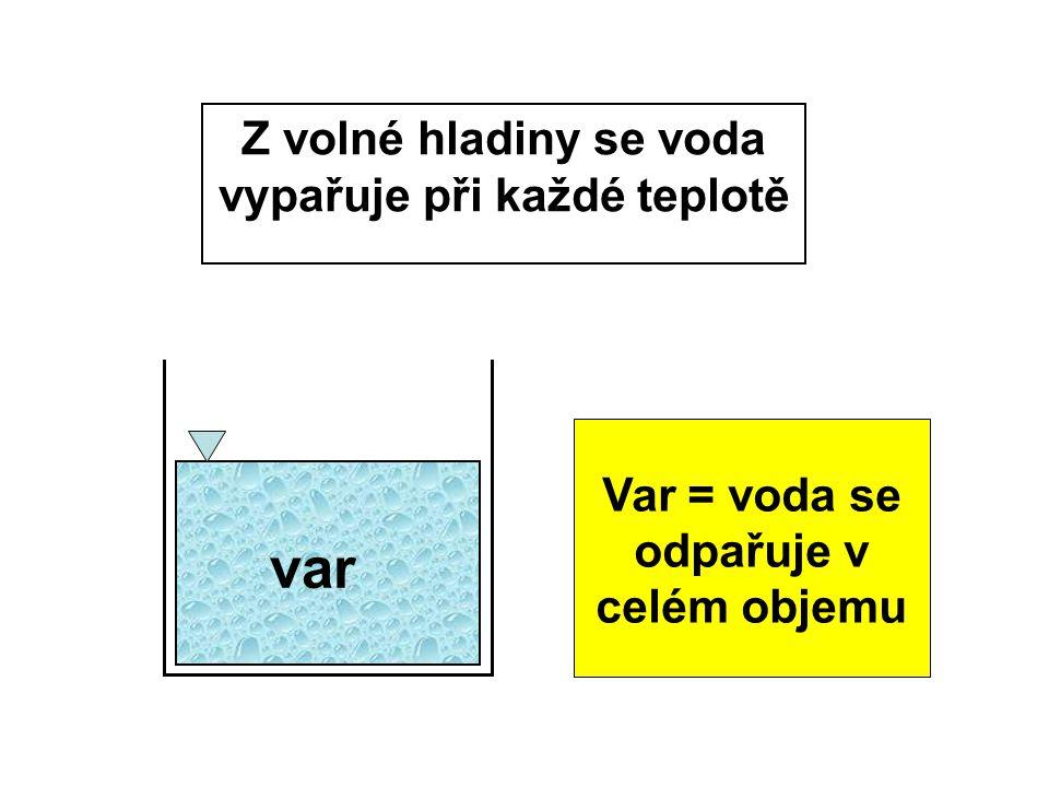Z volné hladiny se voda vypařuje při každé teplotě var Var = voda se odpařuje v celém objemu