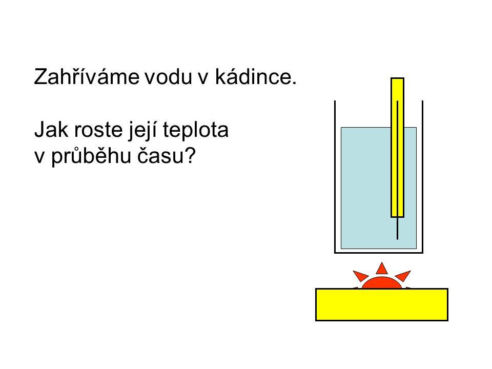 Zahříváme vodu v kádince. Jak roste její teplota v průběhu času?