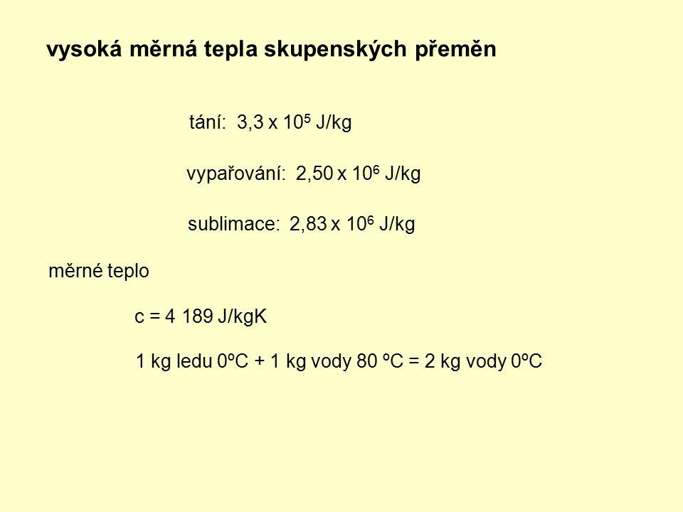 vysoká měrná tepla skupenských přeměn tání: 3,3 х 10 5 J/kg vypařování: 2,50 х 10 6 J/kg sublimace: 2,83 х 10 6 J/kg c = 4 189 J/kgK měrné teplo 1 kg