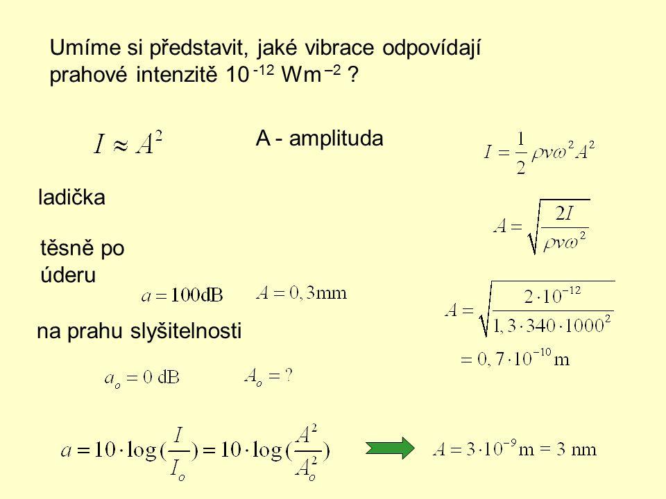 Umíme si představit, jaké vibrace odpovídají prahové intenzitě 10 -12 Wm –2 ? A - amplituda ladička těsně po úderu na prahu slyšitelnosti