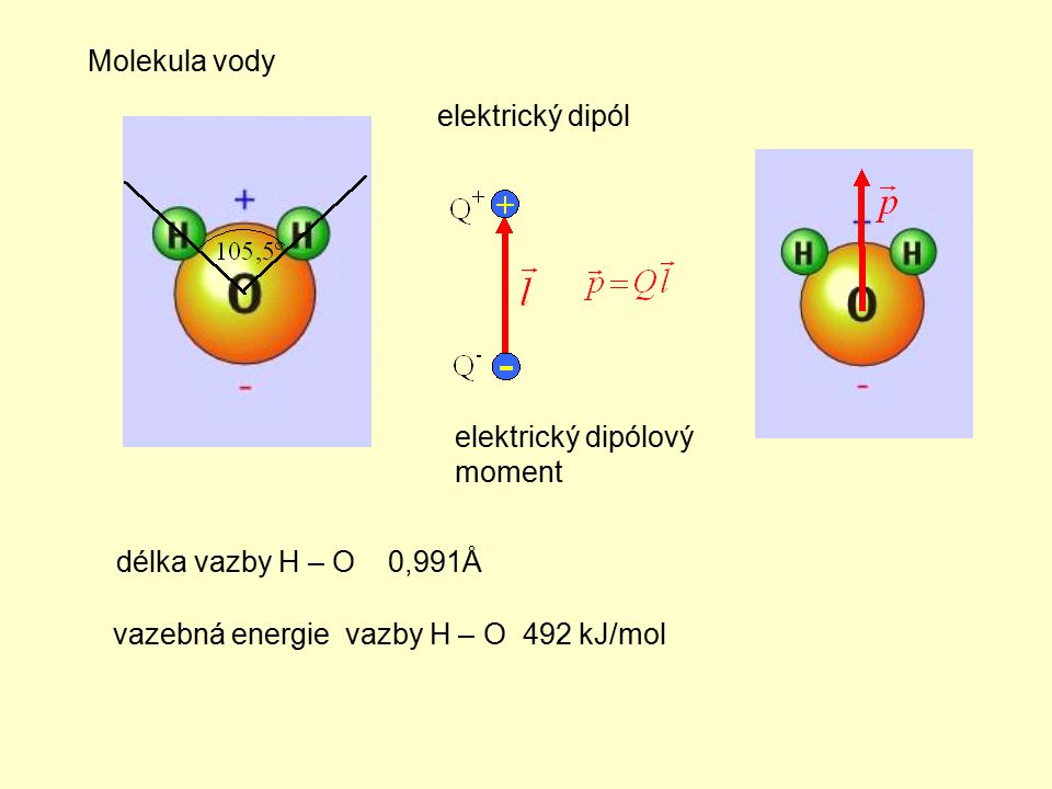 Silná molekulární interakce van der Waalsovy síly (vodíková vazba) anomálie vody vysoké povrchové napětí vysoké měrné teplo rozpouštědlo