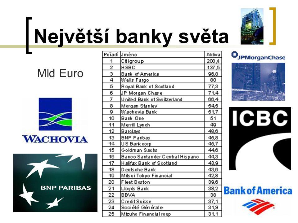 Největší banky světa Mld Euro
