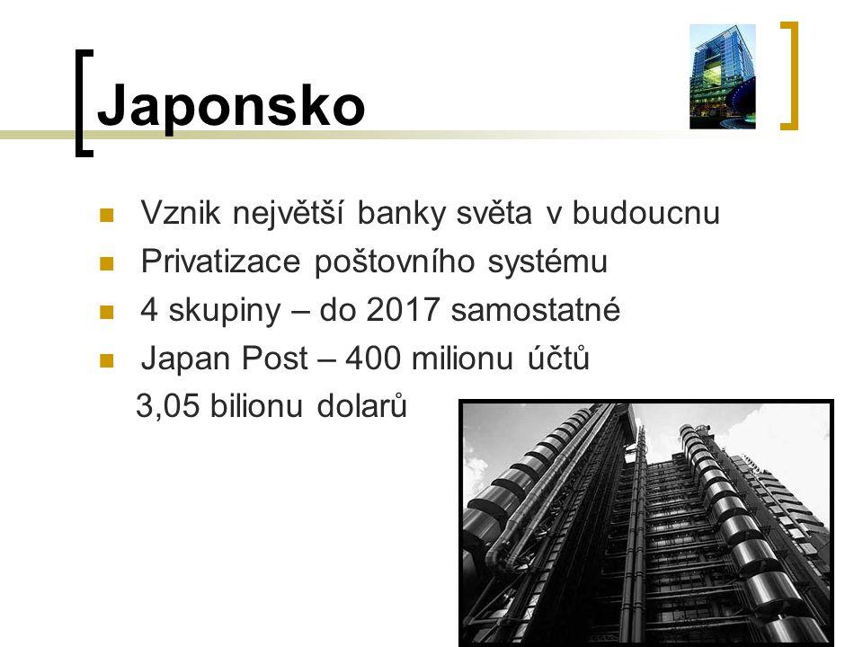 Japonsko Vznik největší banky světa v budoucnu Privatizace poštovního systému 4 skupiny – do 2017 samostatné Japan Post – 400 milionu účtů 3,05 bilion