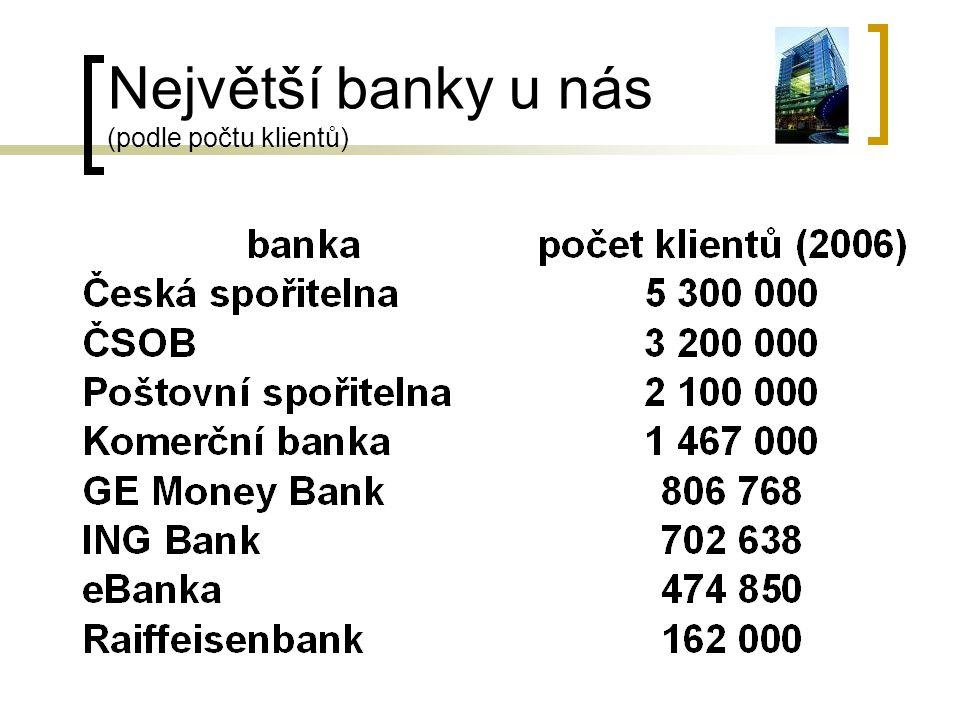 Největší banky u nás (podle počtu klientů)