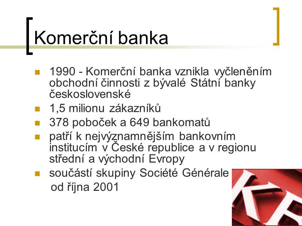 Komerční banka 1990 - Komerční banka vznikla vyčleněním obchodní činnosti z bývalé Státní banky československé 1,5 milionu zákazníků 378 poboček a 649