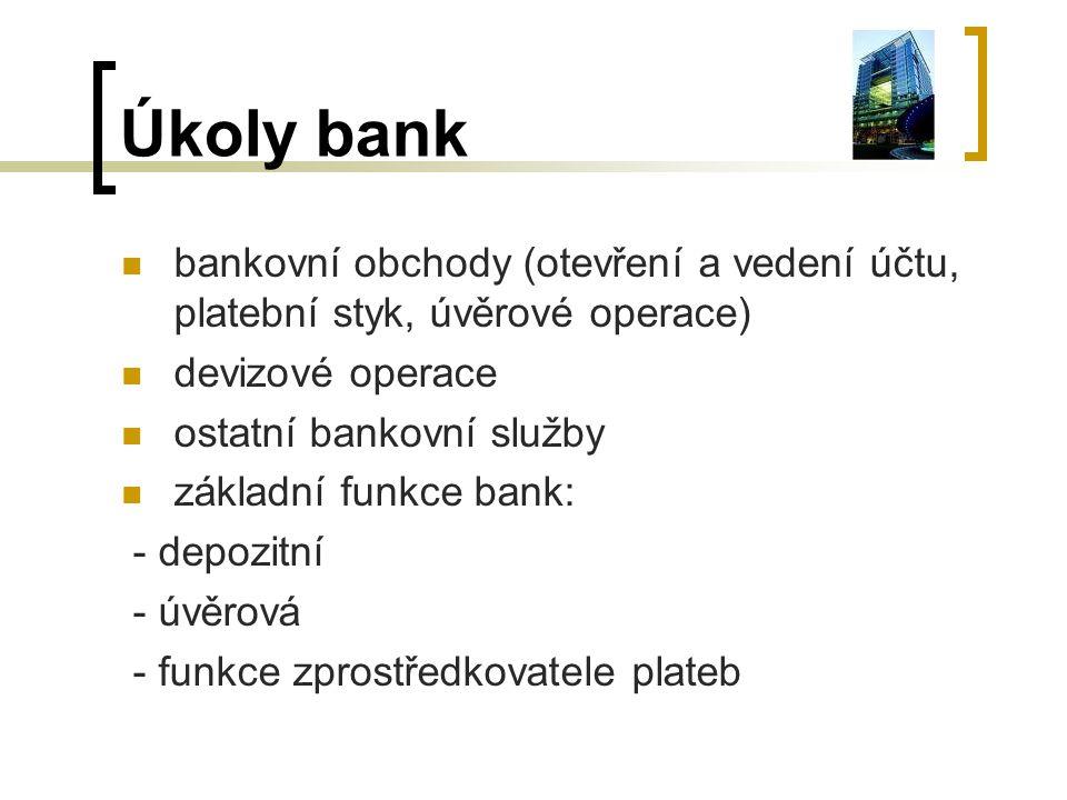 Úkoly bank bankovní obchody (otevření a vedení účtu, platební styk, úvěrové operace) devizové operace ostatní bankovní služby základní funkce bank: - depozitní - úvěrová - funkce zprostředkovatele plateb