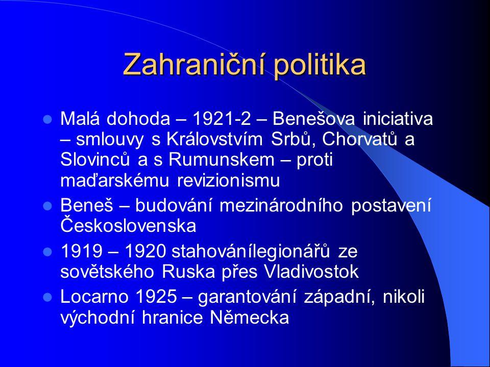 Zahraniční politika Malá dohoda – 1921-2 – Benešova iniciativa – smlouvy s Královstvím Srbů, Chorvatů a Slovinců a s Rumunskem – proti maďarskému revi