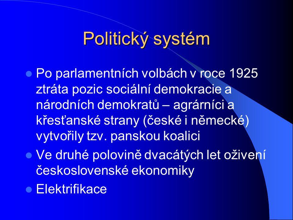 Politický systém Po parlamentních volbách v roce 1925 ztráta pozic sociální demokracie a národních demokratů – agrárníci a křesťanské strany (české i