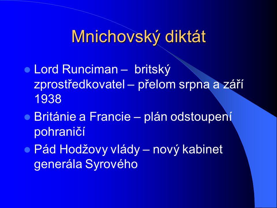 Mnichovský diktát Lord Runciman – britský zprostředkovatel – přelom srpna a září 1938 Británie a Francie – plán odstoupení pohraničí Pád Hodžovy vlády