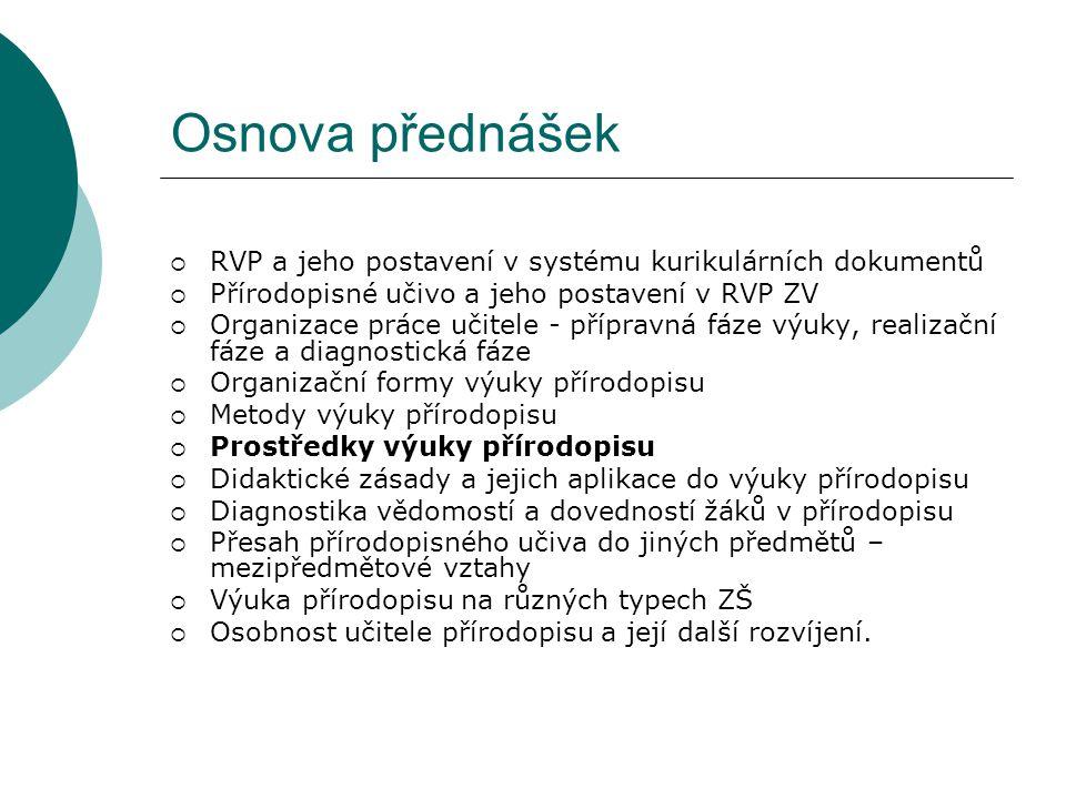Osnova přednášek  RVP a jeho postavení v systému kurikulárních dokumentů  Přírodopisné učivo a jeho postavení v RVP ZV  Organizace práce učitele -