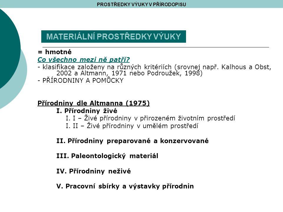= hmotné Co všechno mezi ně patří? - klasifikace založeny na různých kritériích (srovnej např. Kalhous a Obst, 2002 a Altmann, 1971 nebo Podroužek, 19