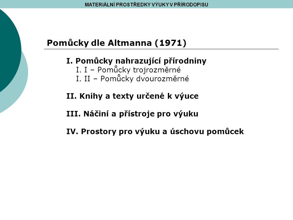Pomůcky dle Altmanna (1971) I. Pomůcky nahrazující přírodniny I. I – Pomůcky trojrozměrné I. II – Pomůcky dvourozměrné II. Knihy a texty určené k výuc