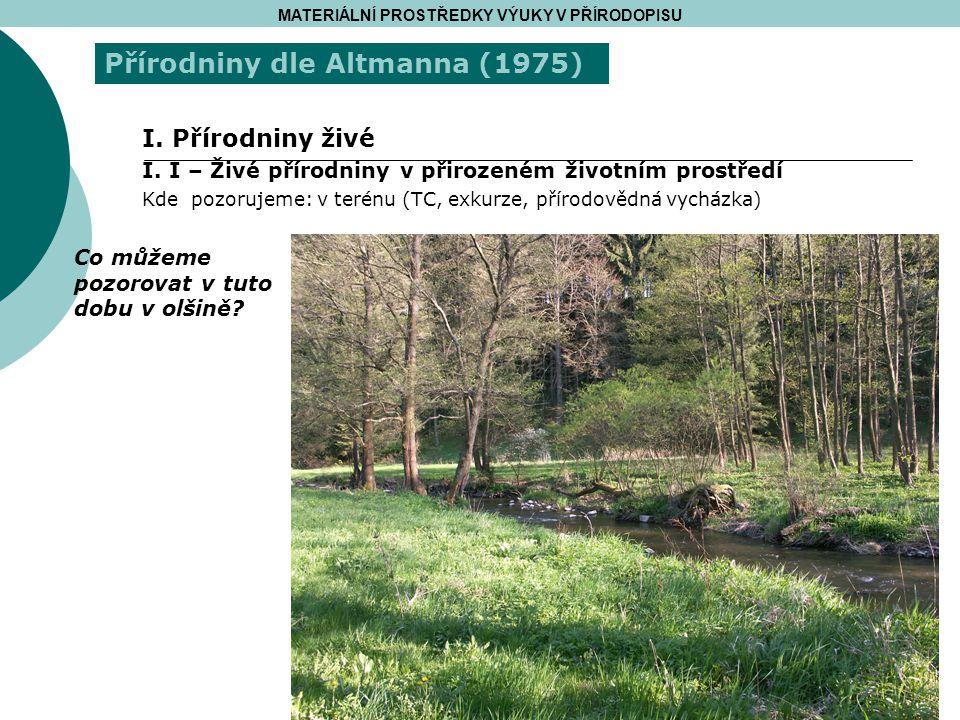 I. Přírodniny živé I. I – Živé přírodniny v přirozeném životním prostředí Kde pozorujeme: v terénu (TC, exkurze, přírodovědná vycházka) MATERIÁLNÍ PRO
