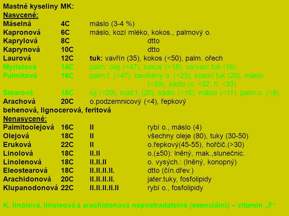 Mastné kyseliny MK: Nasycené: Máselná4Cmáslo (3-4 %) Kapronová6Cmáslo, kozí mléko, kokos., palmový o. Kaprylová8Cdtto Kaprynová10Cdtto Laurová12Ctuk: