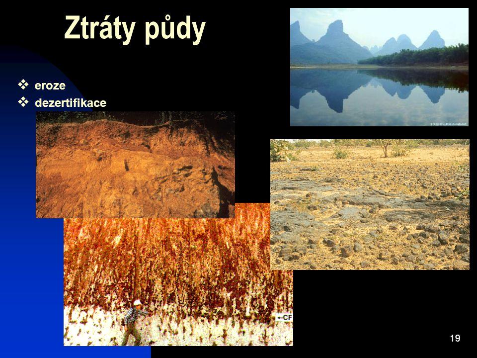 Josef Zeman19 Ztráty půdy  eroze  dezertifikace
