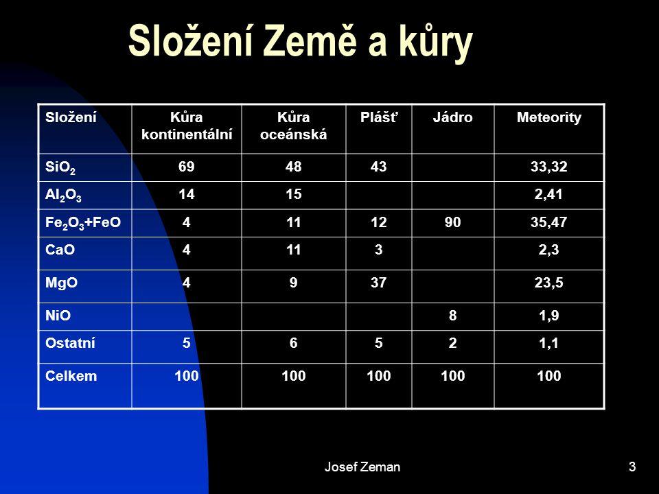 Josef Zeman4 Složení kůry PrvekZeměKůra Hmotnostní % Atomová %Objemová % O30466190,95 Si1528200,84 Al1,186,20,46 Fe3561,90,50 Mg1341,40,38 Ca1,12,41,91,44 K2,31,81,19 Na2,12,51,08 Ostatní< 1 S1,9 Ni2,4 Celkem99,598,896,896,84