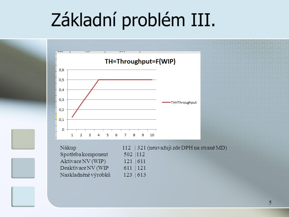 Pareto analysis per every type of reject – next step -> practical example of Pareto use in ERP MS Dynamics NAV 46 Type of rejectCause 1Cause 2Cause 3Cause 4Cause 5Cause 6Total L172418022 L224680929 L340056722 L457201318 L502730113 L697523632 L707023416 L818624021 L920571419 L1072897538 CC5 %C1 %C3 %C2 %C4 %C6% L136,3631,8218,189,094,550,00100 Lorenz curve36,3668,1886,3695,45100,00 Higher priorities for reject type L1 36,36 36,36 + 31,82 Odstranit je potřeba především příčiny C5 a C1 !!!