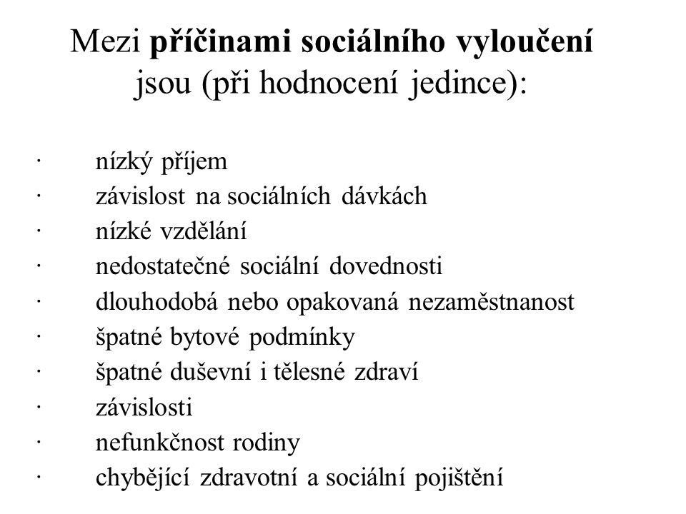 Mezi příčinami sociálního vyloučení jsou (při hodnocení jedince): · nízký příjem · závislost na sociálních dávkách · nízké vzdělání · nedostatečné soc