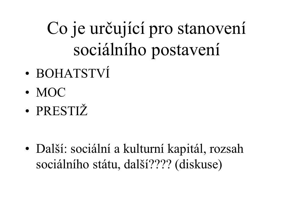 Co je určující pro stanovení sociálního postavení BOHATSTVÍ MOC PRESTIŽ Další: sociální a kulturní kapitál, rozsah sociálního státu, další???? (diskus