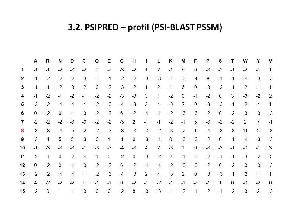 3.2. PSIPRED – profil (PSI-BLAST PSSM) ARNDCQEGHILKMFPSTWYV 1 -2-3-20 -3-21260-3-2-21 2 -2 -3 -2 -3 -3-48 -4-3 3 -2-3-20 -3-21260-3-2-21 4 -2-2-2 -3 3