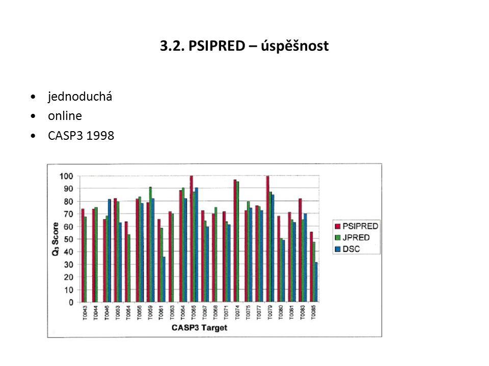 3.2. PSIPRED – úspěšnost jednoduchá online CASP3 1998