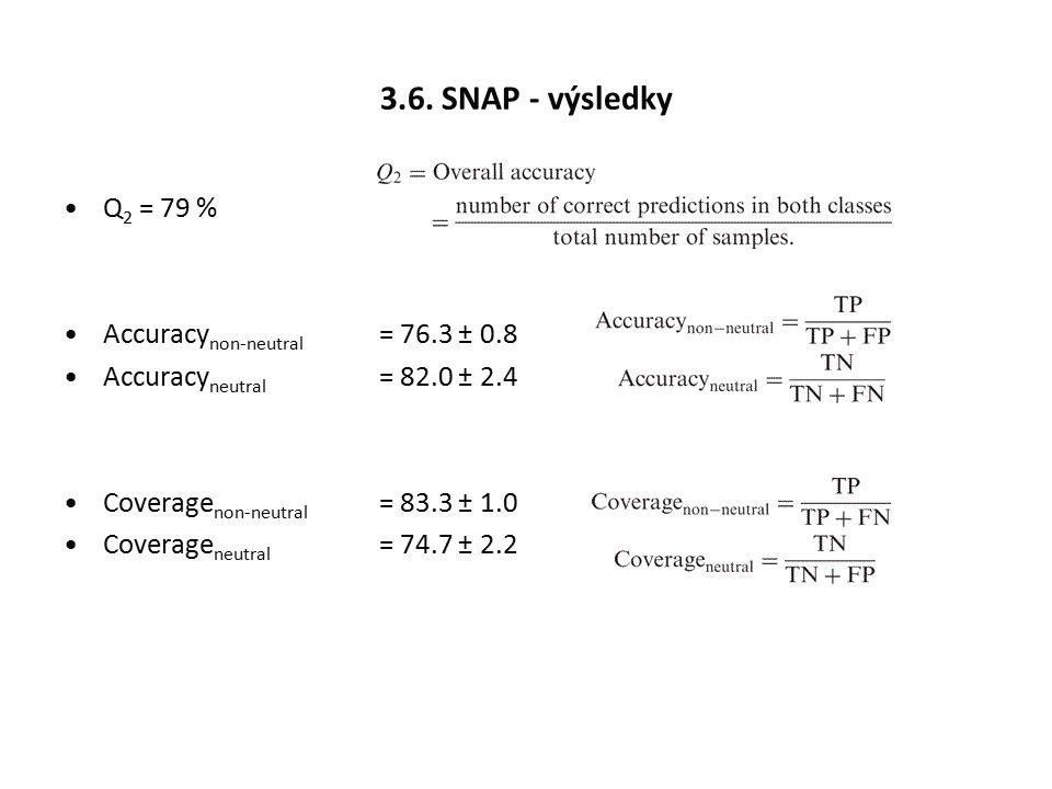 3.6. SNAP - výsledky Q 2 = 79 % Accuracy non-neutral = 76.3 ± 0.8 Accuracy neutral = 82.0 ± 2.4 Coverage non-neutral = 83.3 ± 1.0 Coverage neutral = 7